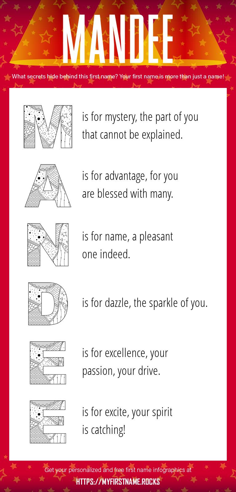 Mandee Infographics