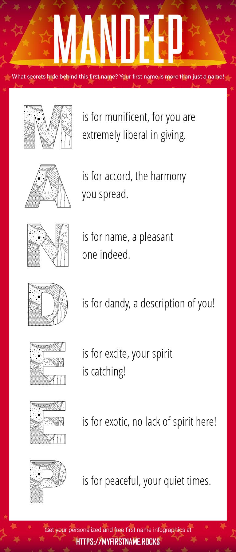 Mandeep Infographics