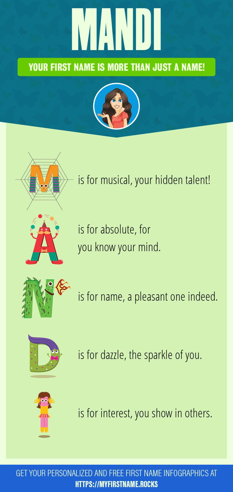 Mandi Infographics