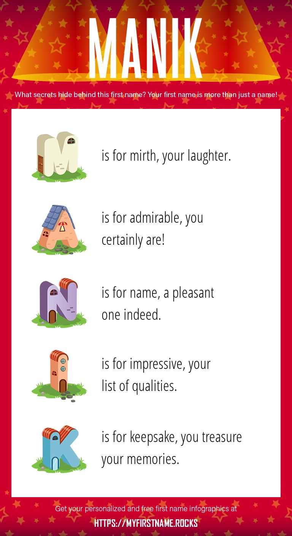 Manik Infographics