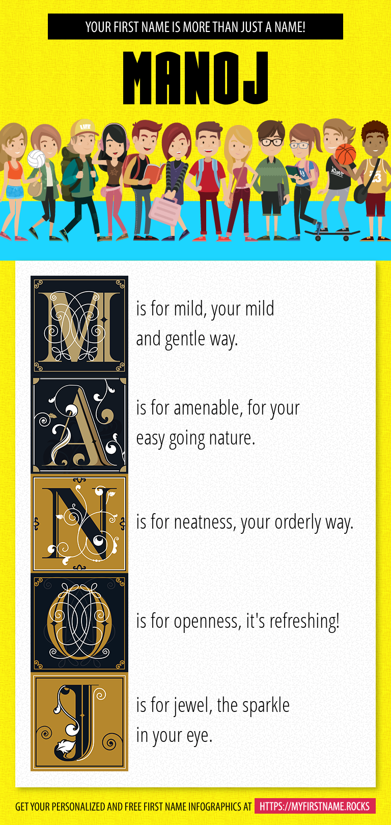 Manoj Infographics