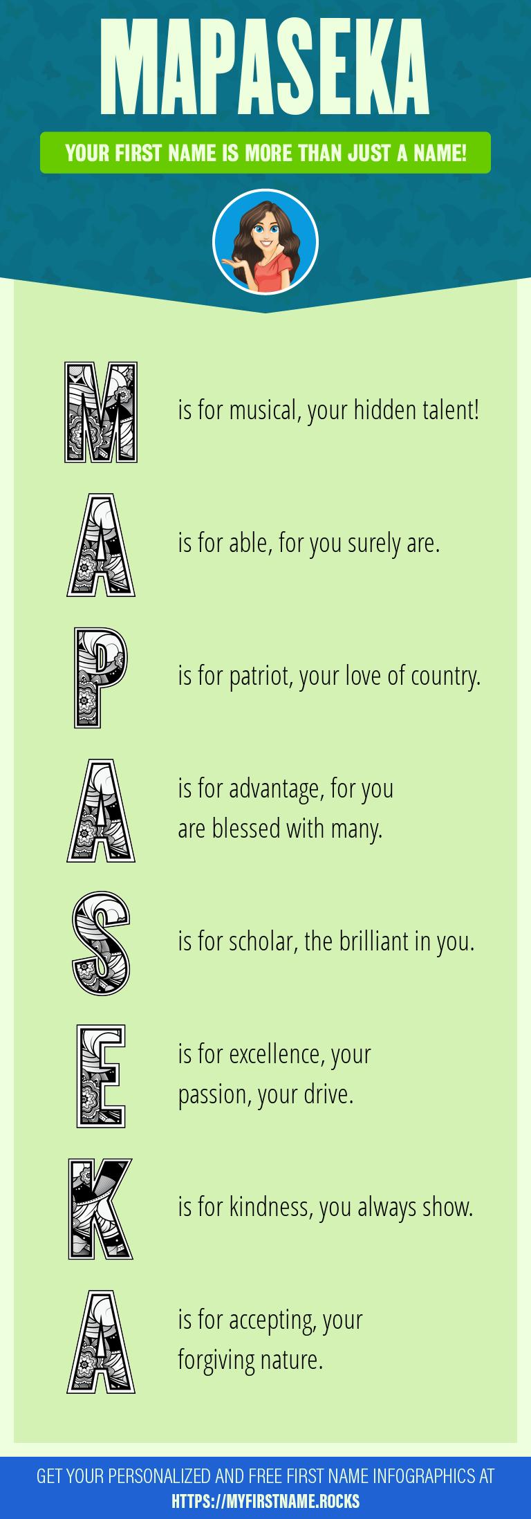 Mapaseka Infographics