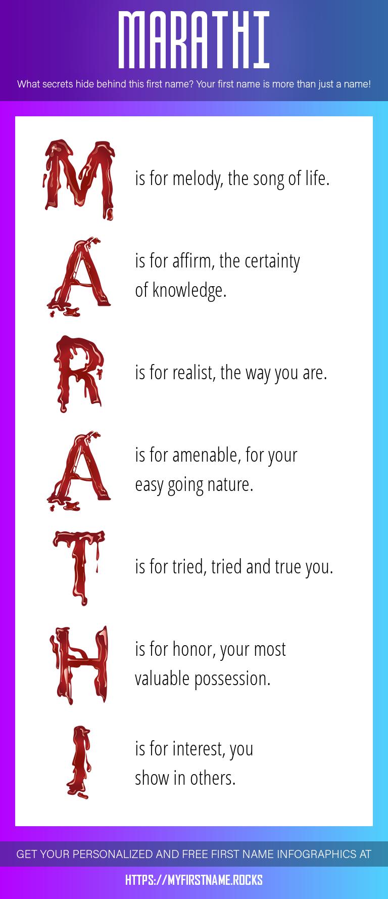 Marathi Infographics