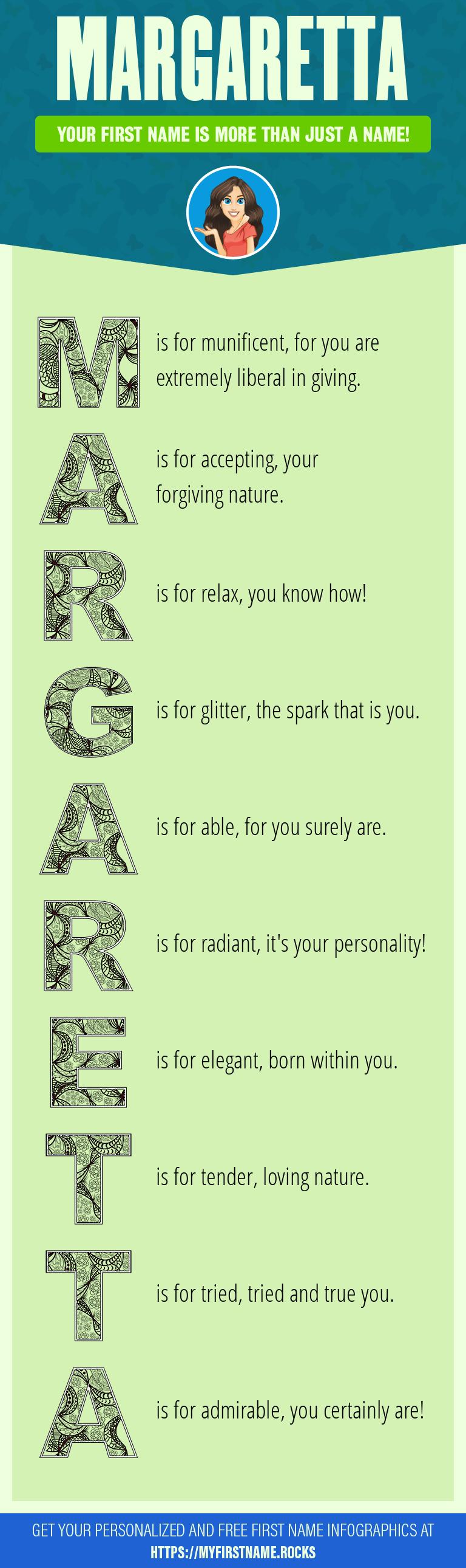 Margaretta Infographics