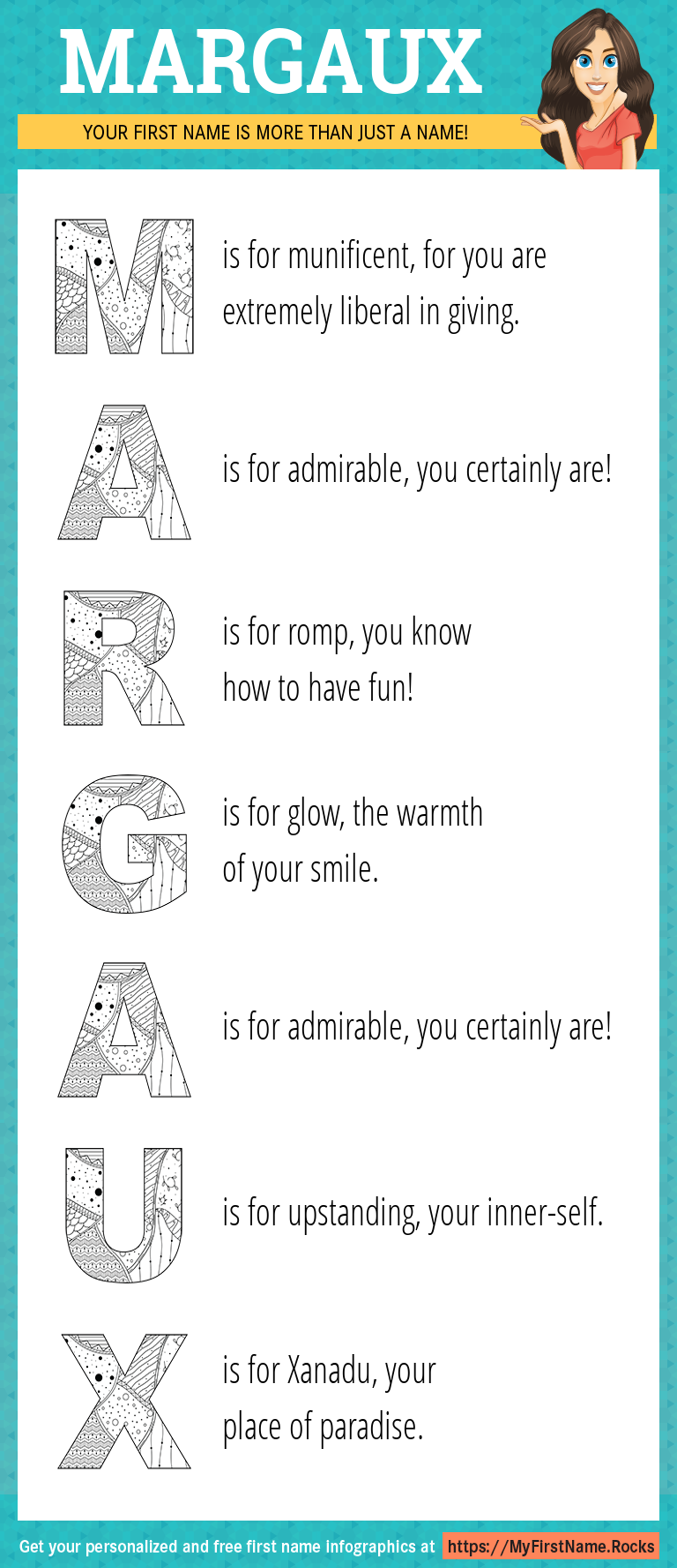 Margaux Infographics