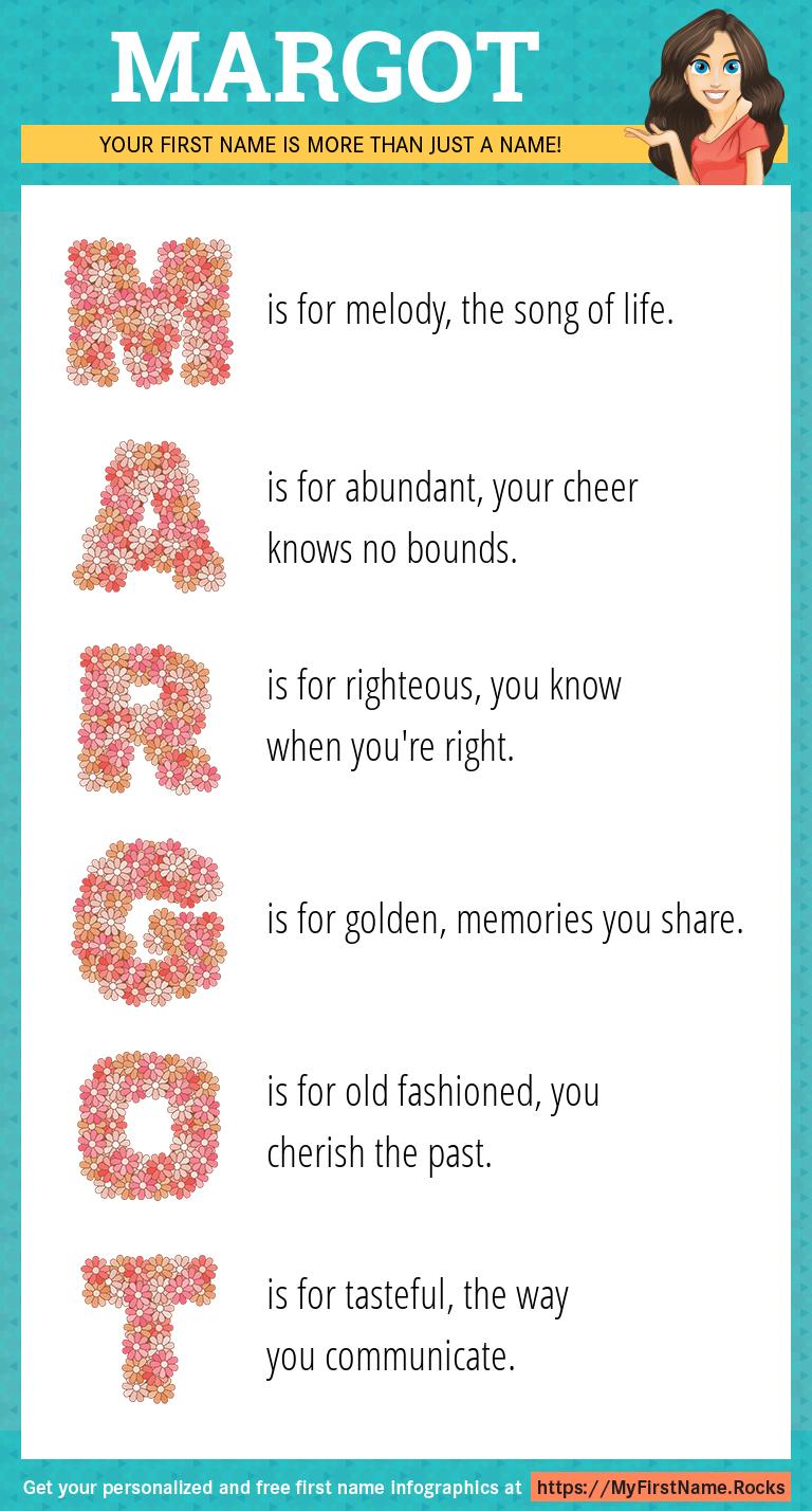 Margot Infographics