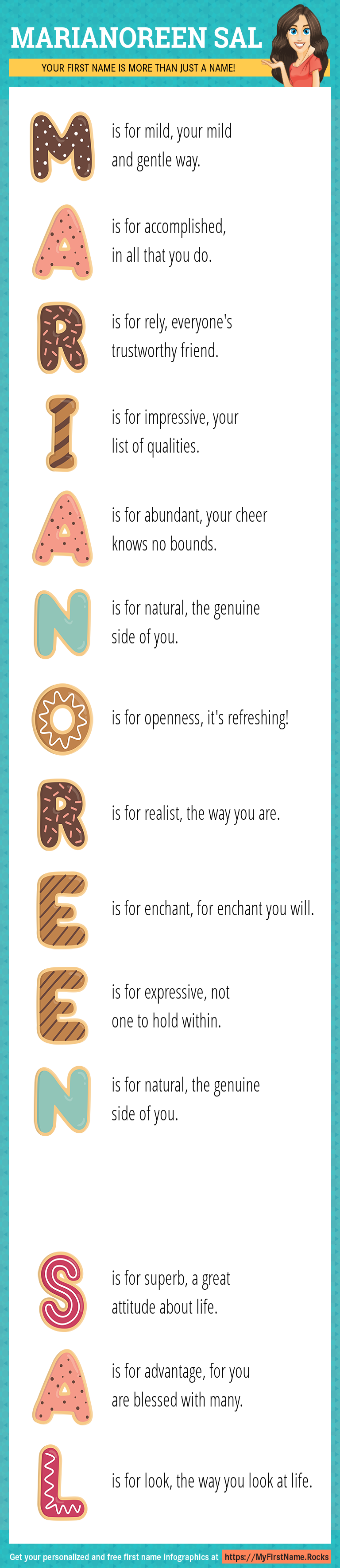 Marianoreen Sal Infographics