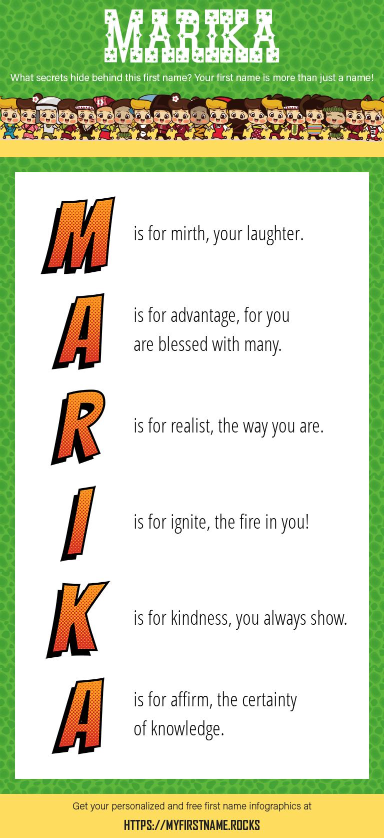 Marika Infographics