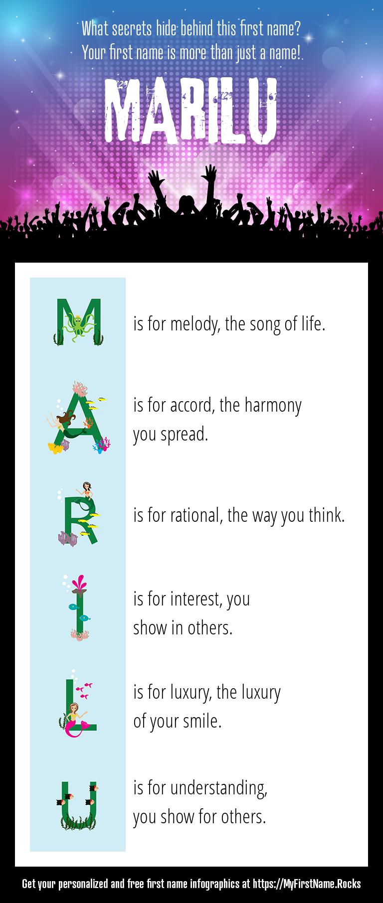 Marilu Infographics