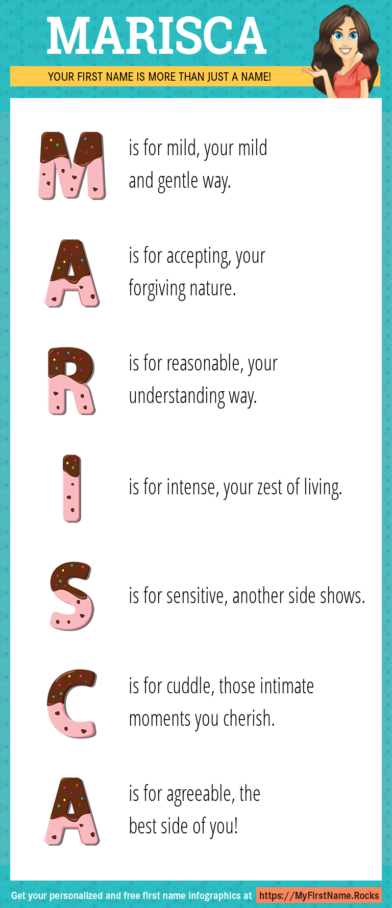 Marisca Infographics