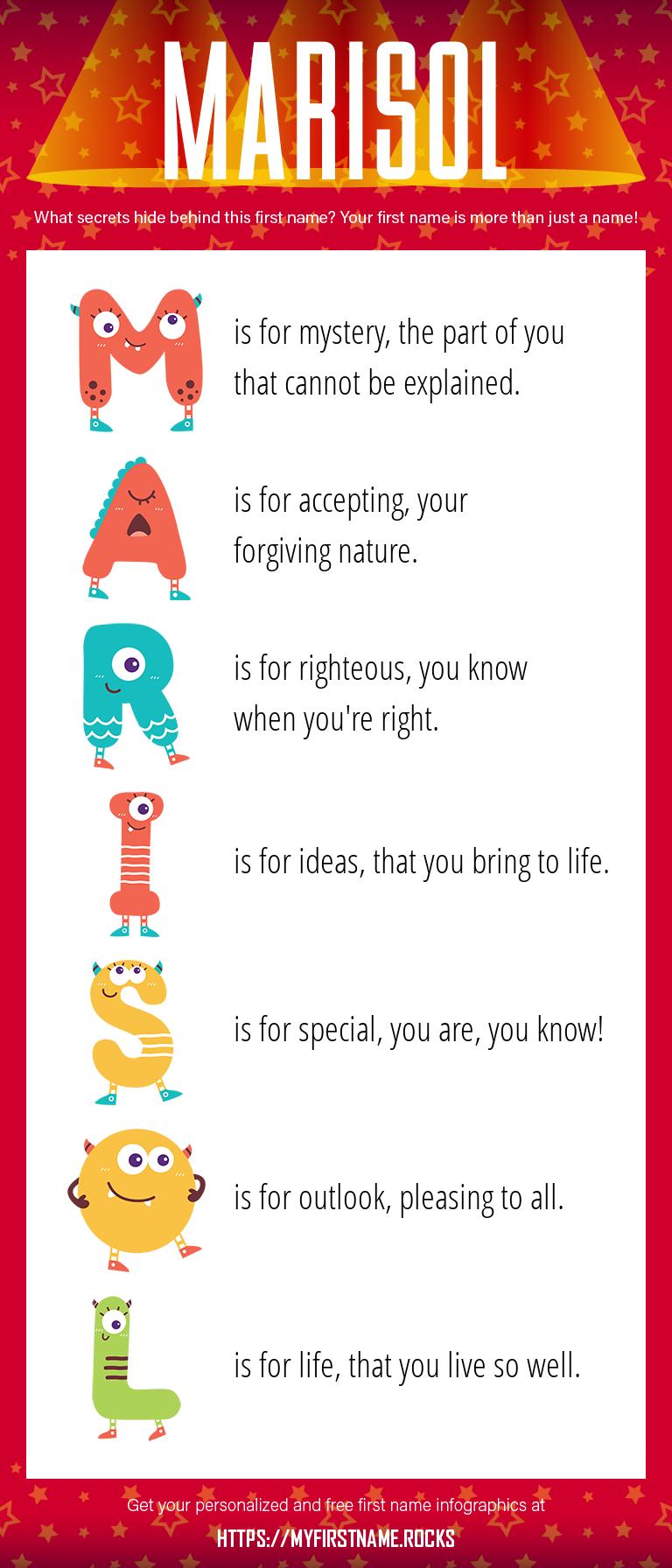 Marisol Infographics