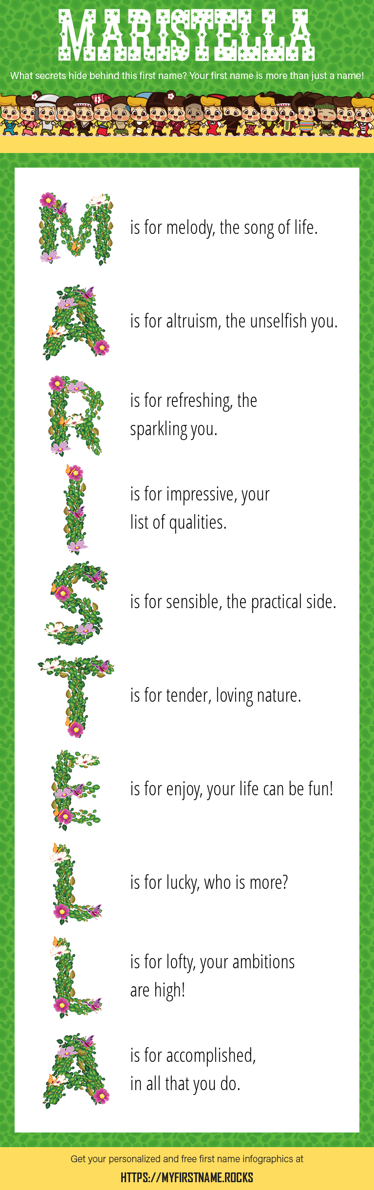Maristella Infographics