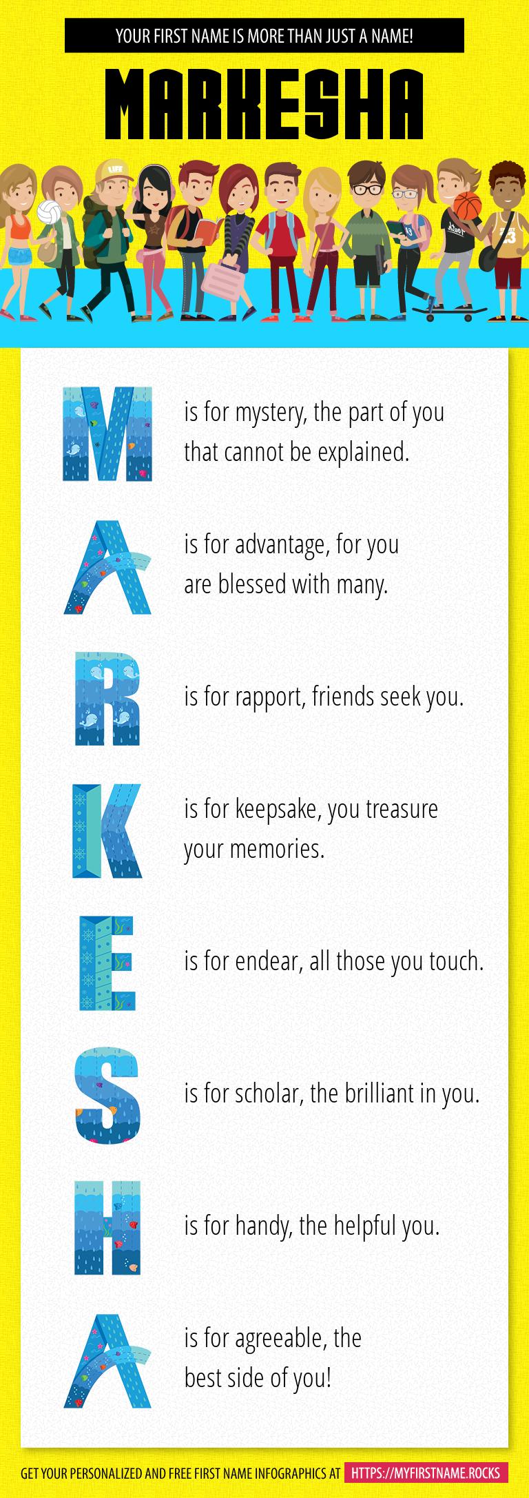 Markesha Infographics