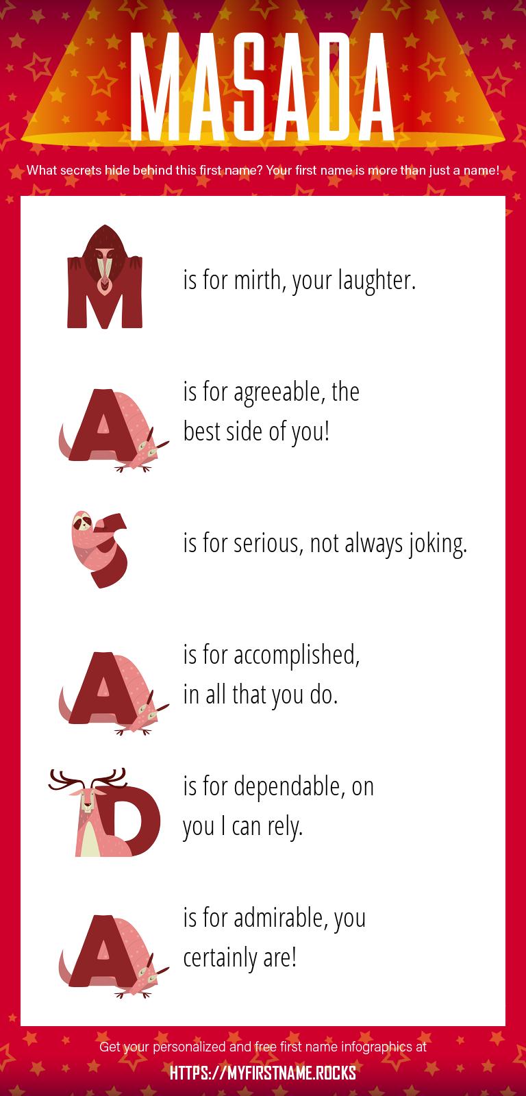 Masada Infographics