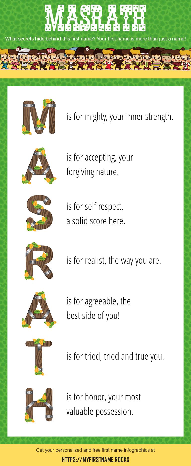 Masrath Infographics