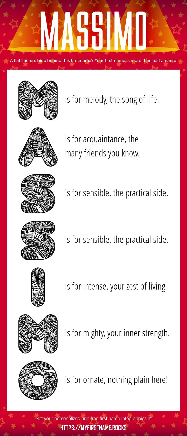 Massimo Infographics