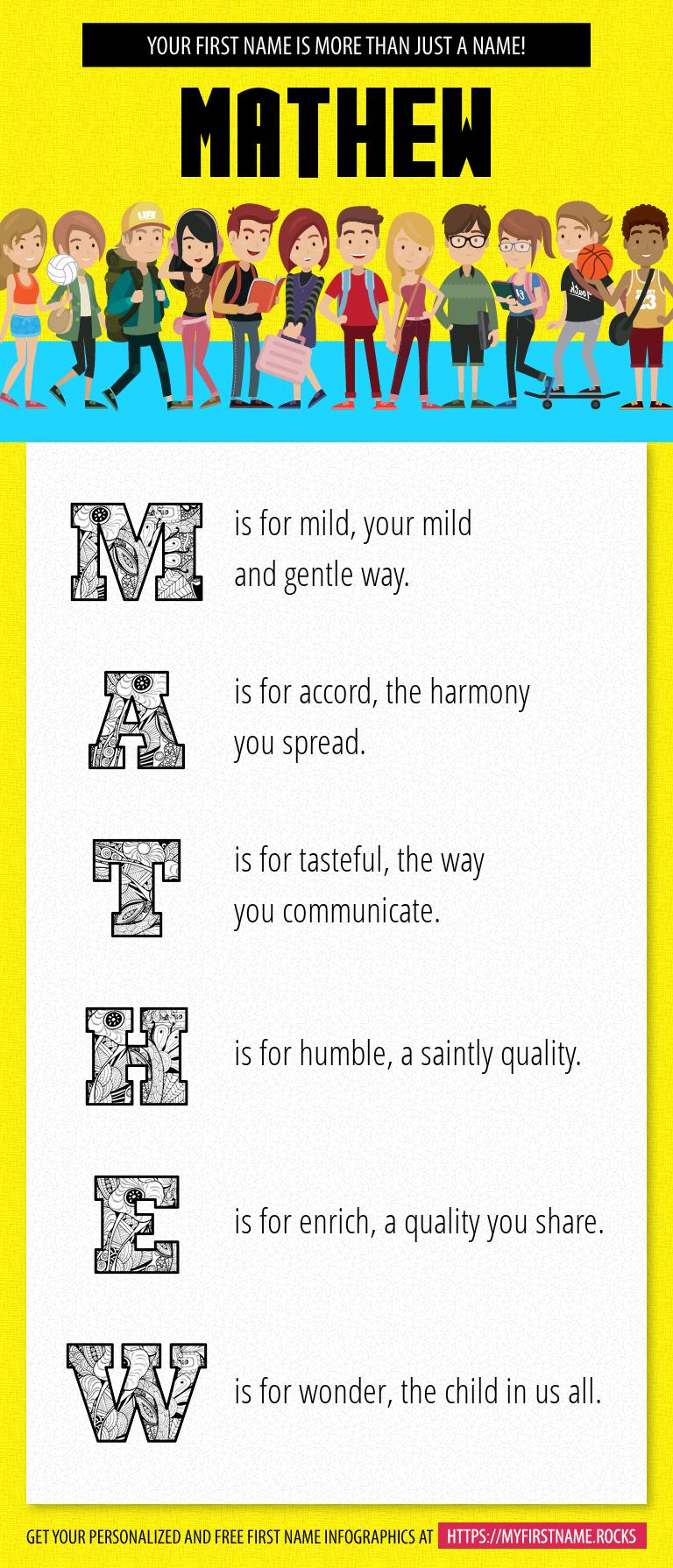 Mathew Infographics