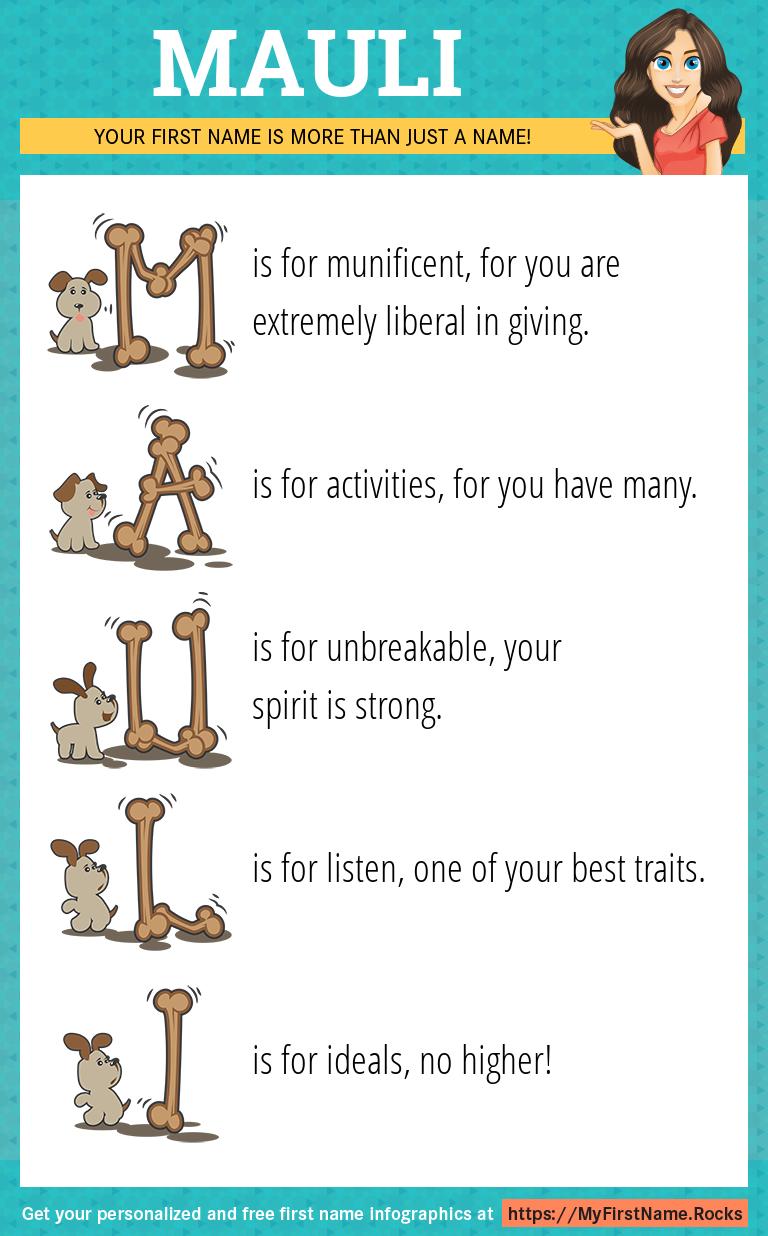 Mauli Infographics