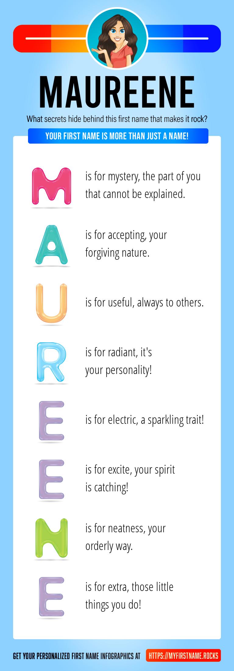 Maureene Infographics