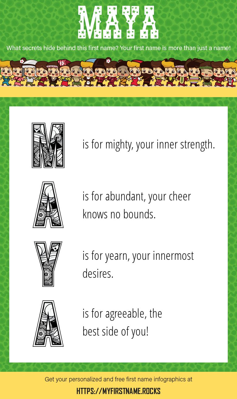 Maya Infographics