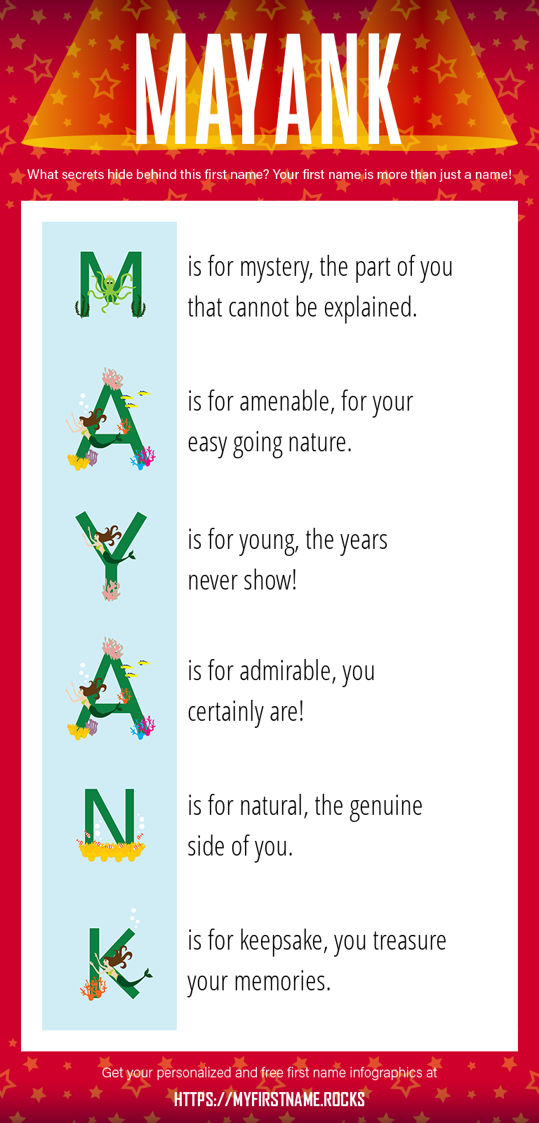 Mayank Infographics