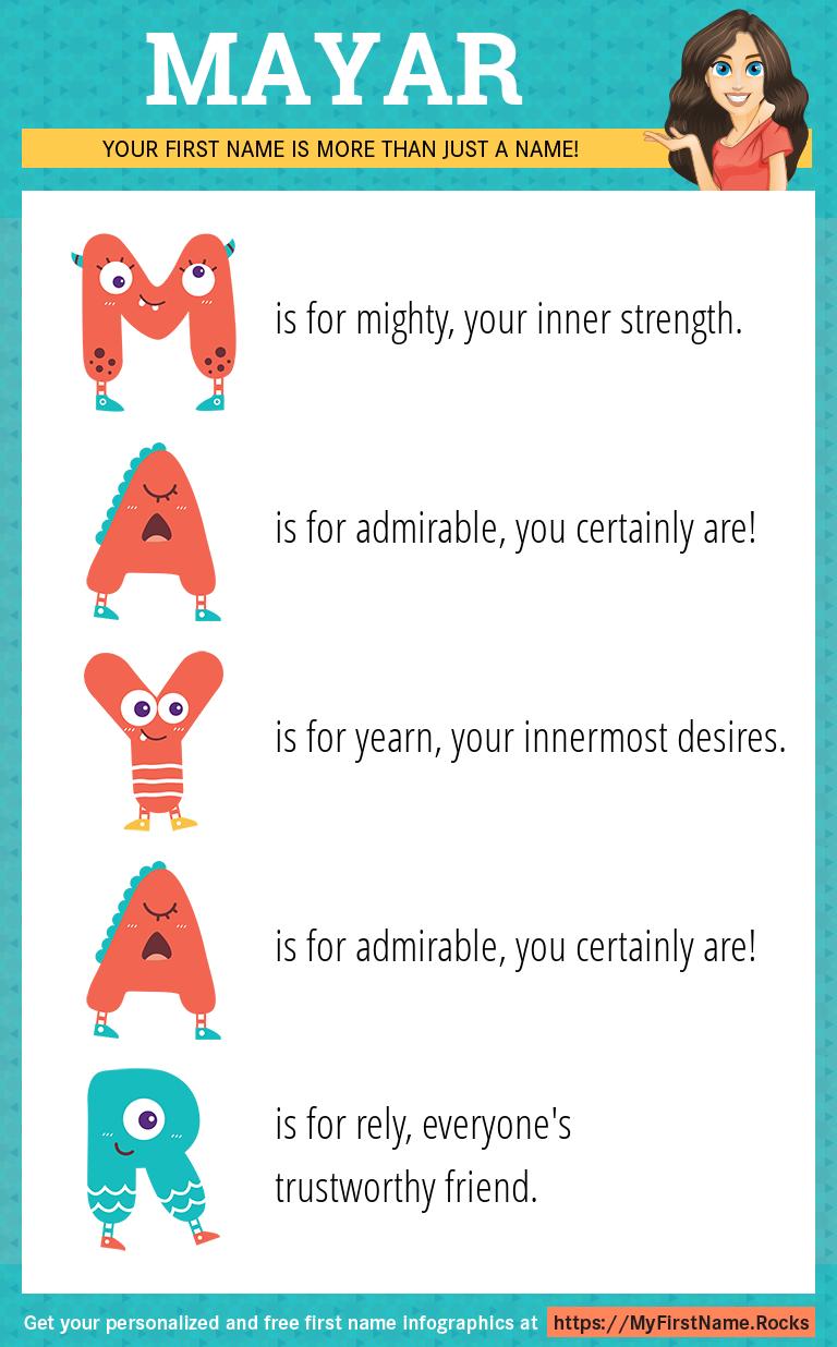 Mayar Infographics