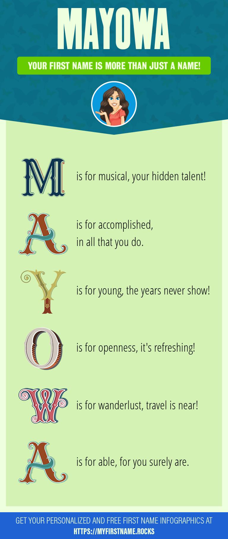 Mayowa Infographics