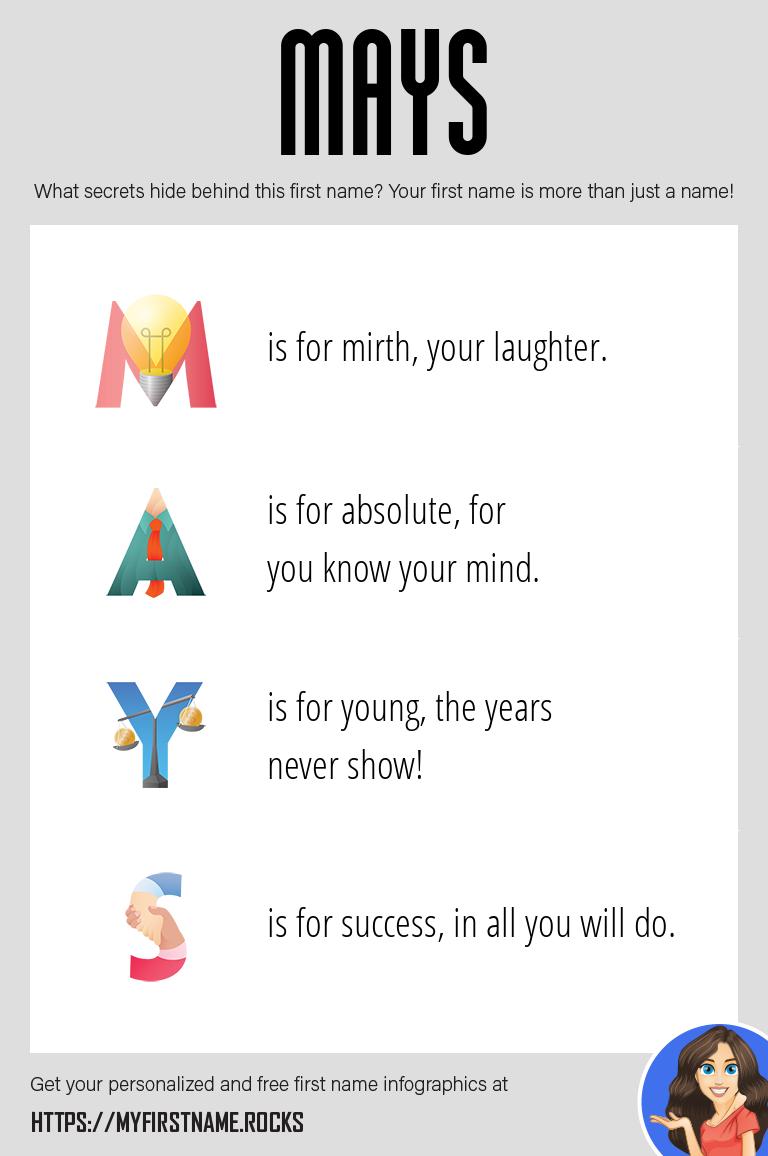 Mays Infographics