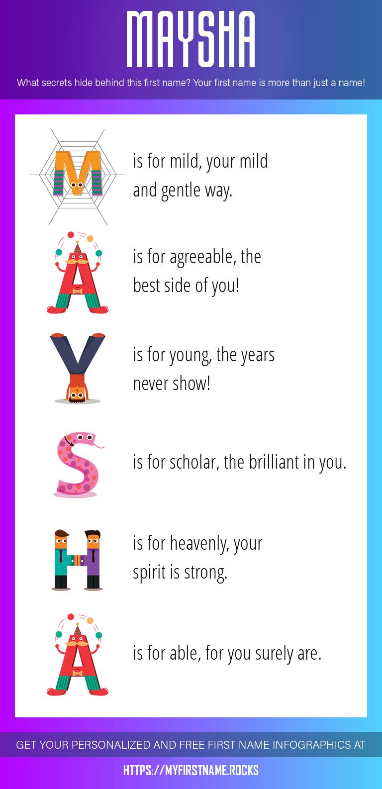 Maysha Infographics