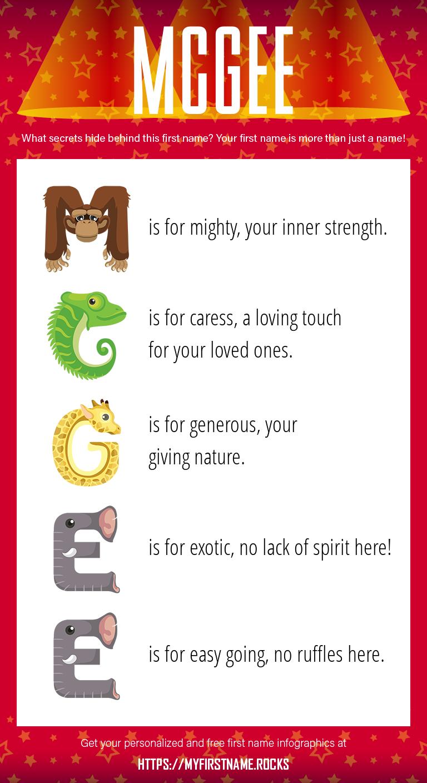 Mcgee Infographics
