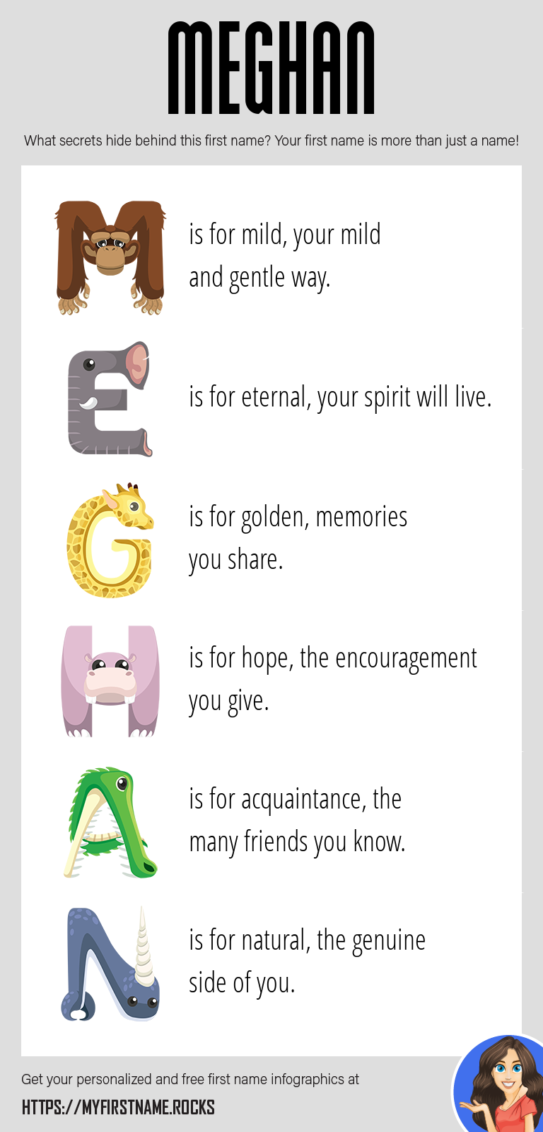 Meghan Infographics