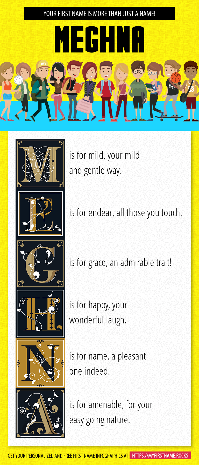 Meghna Infographics