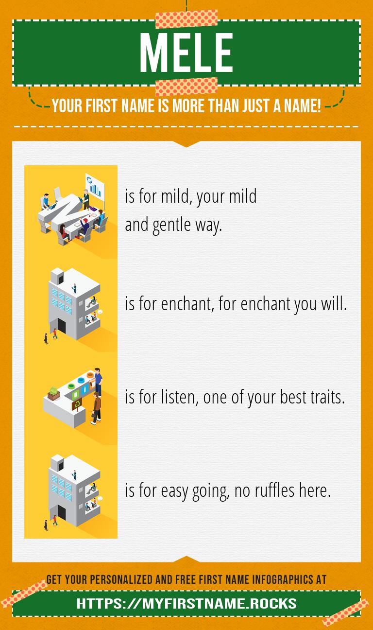 Mele Infographics
