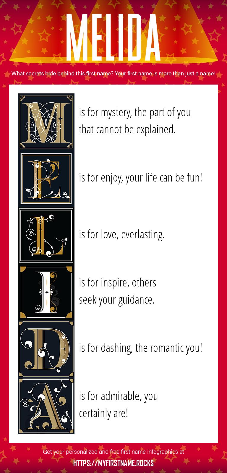Melida Infographics