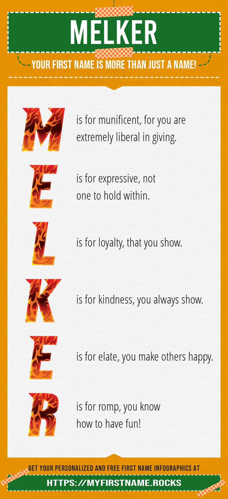 Melker Infographics
