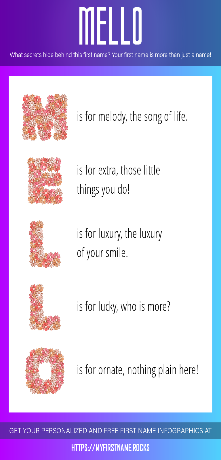 Mello Infographics