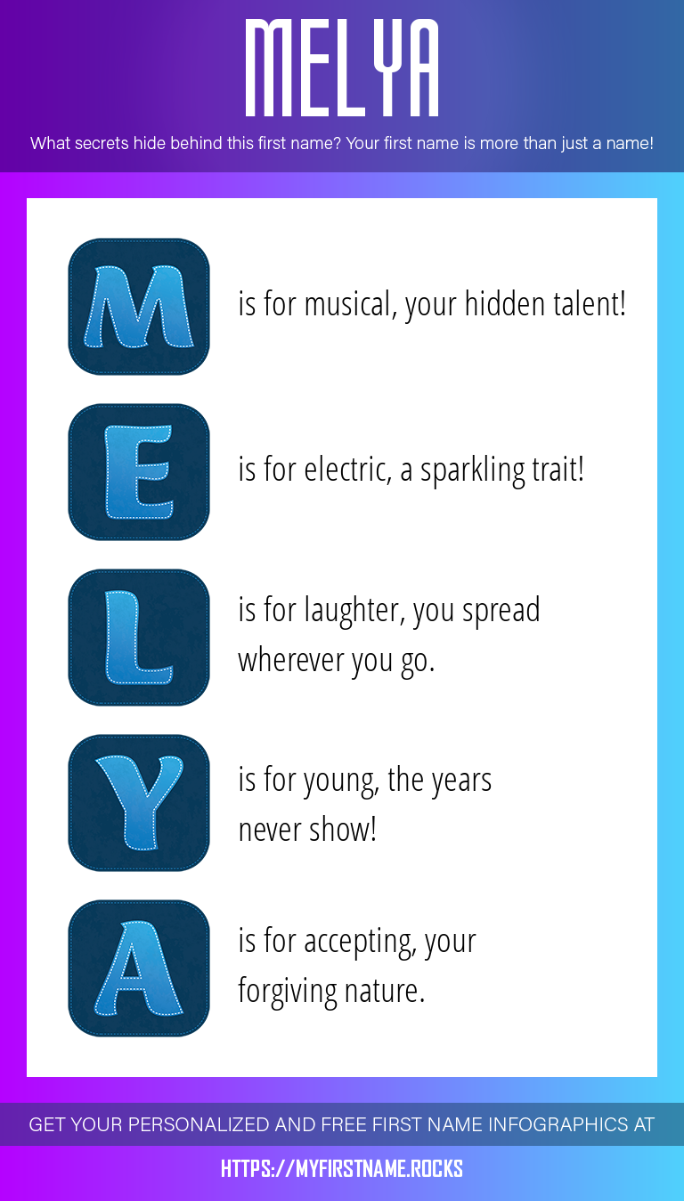 Melya Infographics