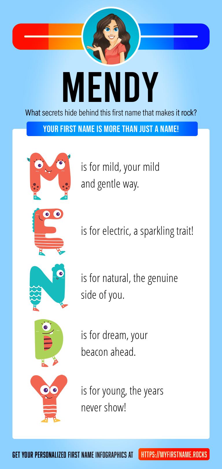 Mendy Infographics
