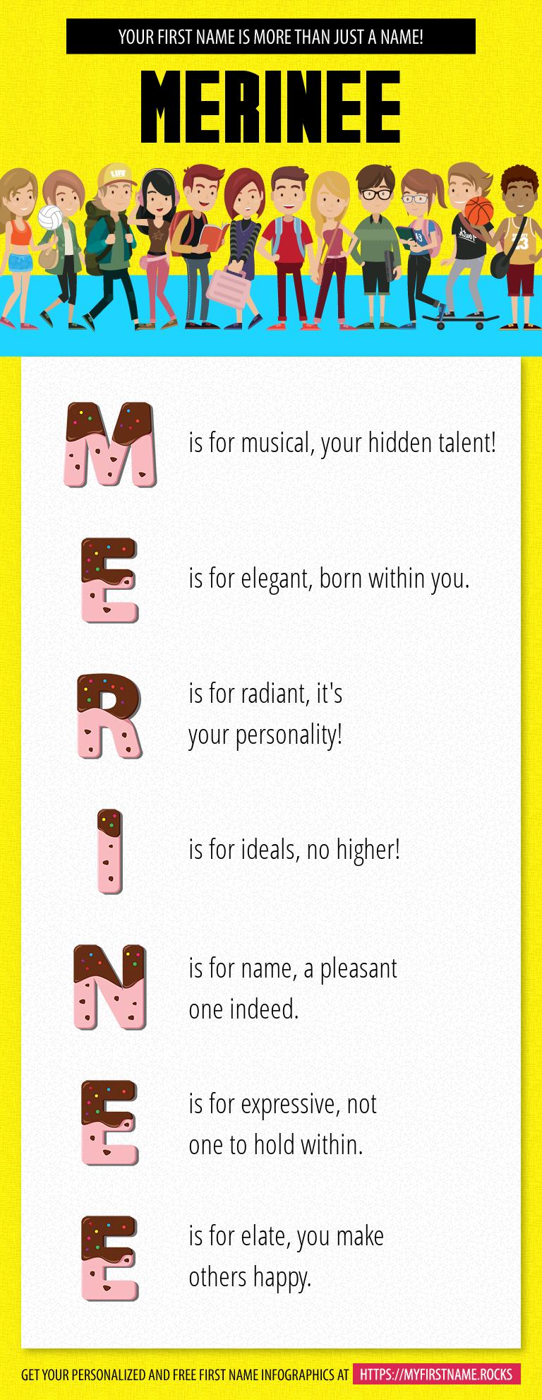 Merinee Infographics