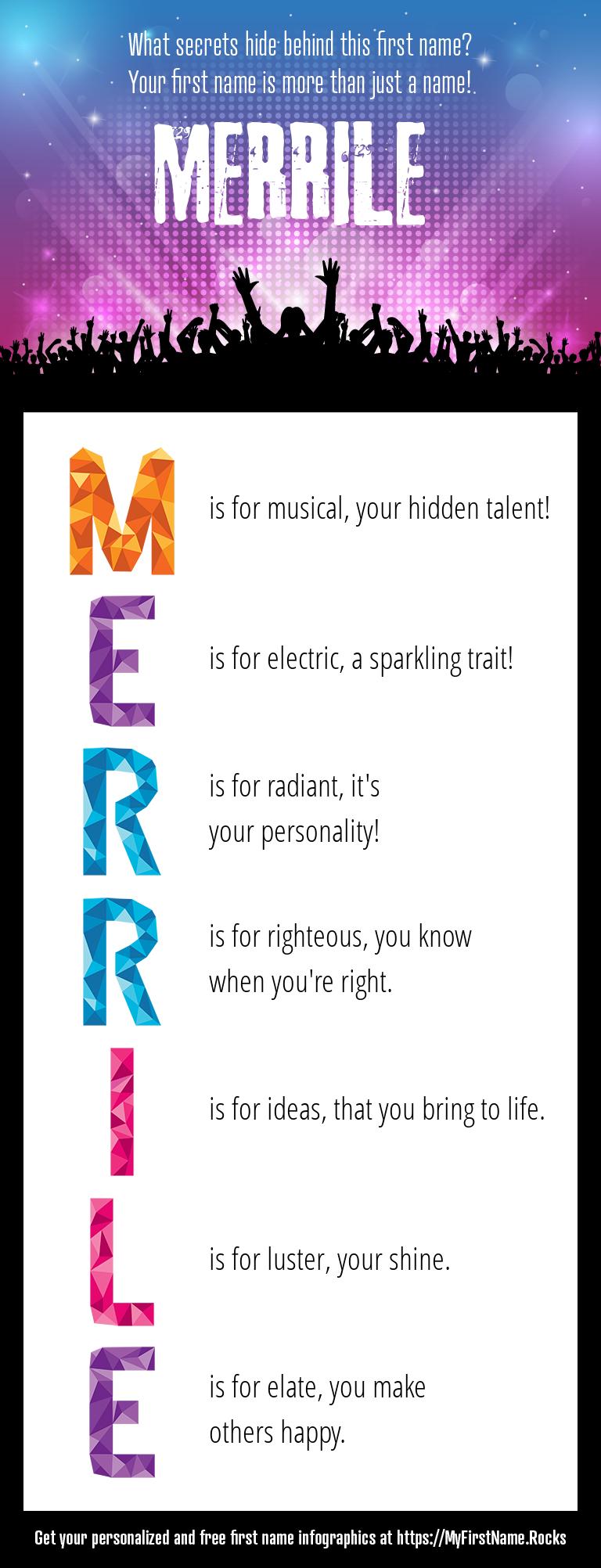 Merrile Infographics