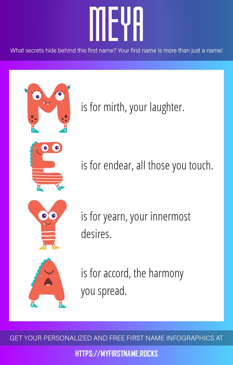 Meya Infographics