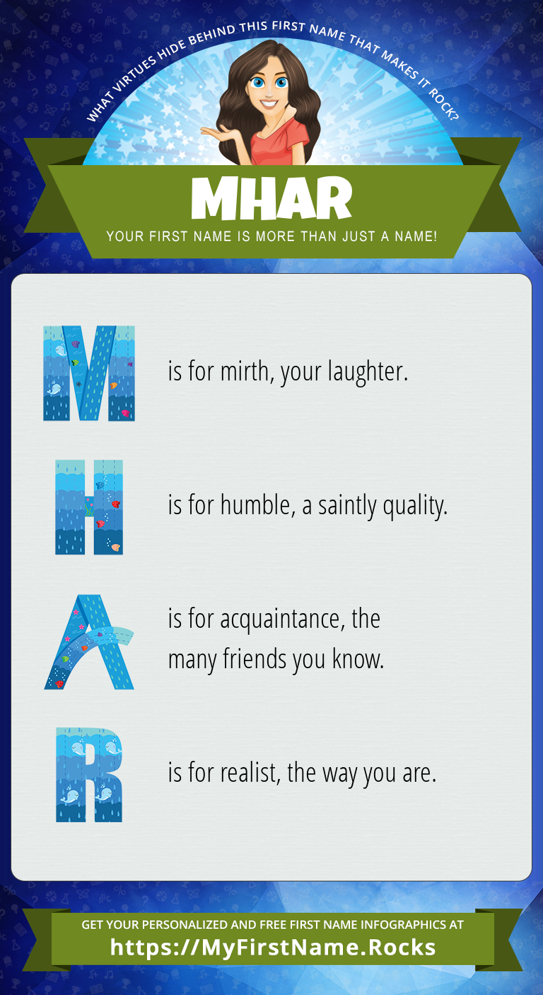 Mhar Infographics