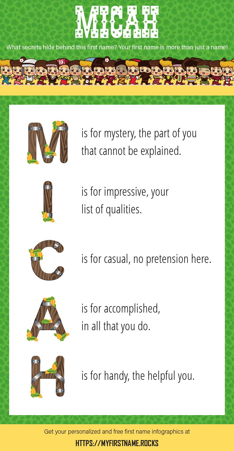 Micah Infographics