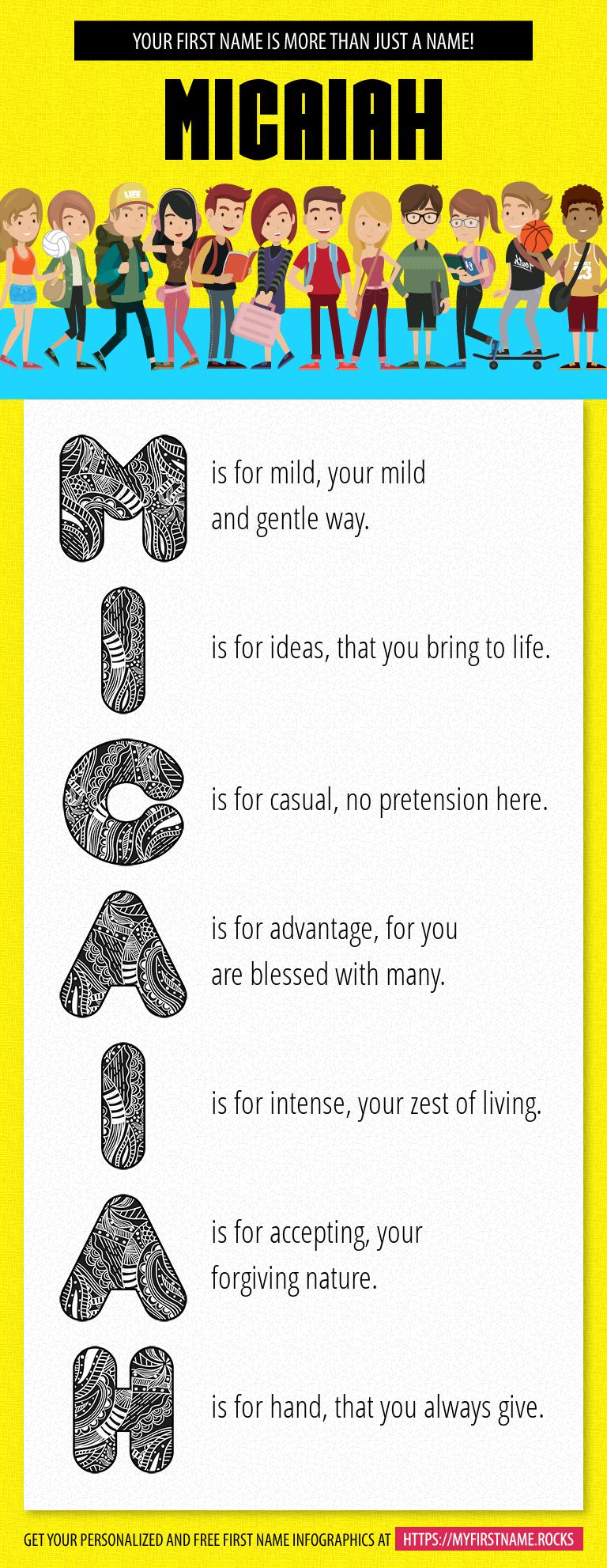Micaiah Infographics