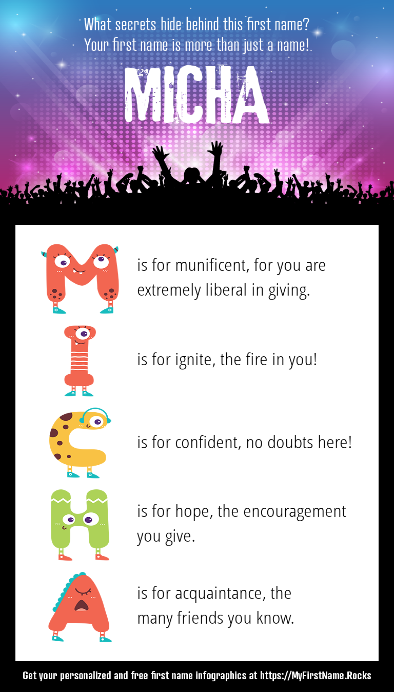 Micha Infographics