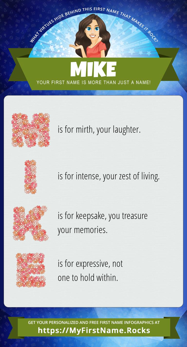 Mike Infographics