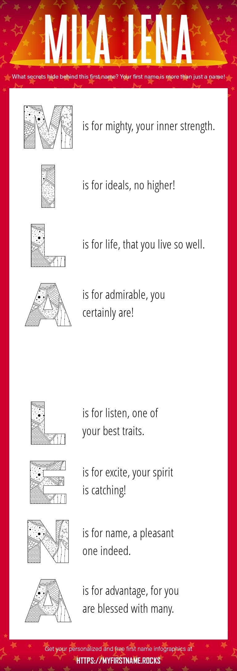 Mila Lena Infographics