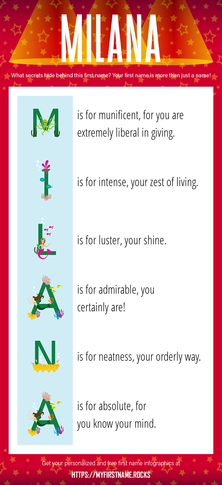 Milana Infographics