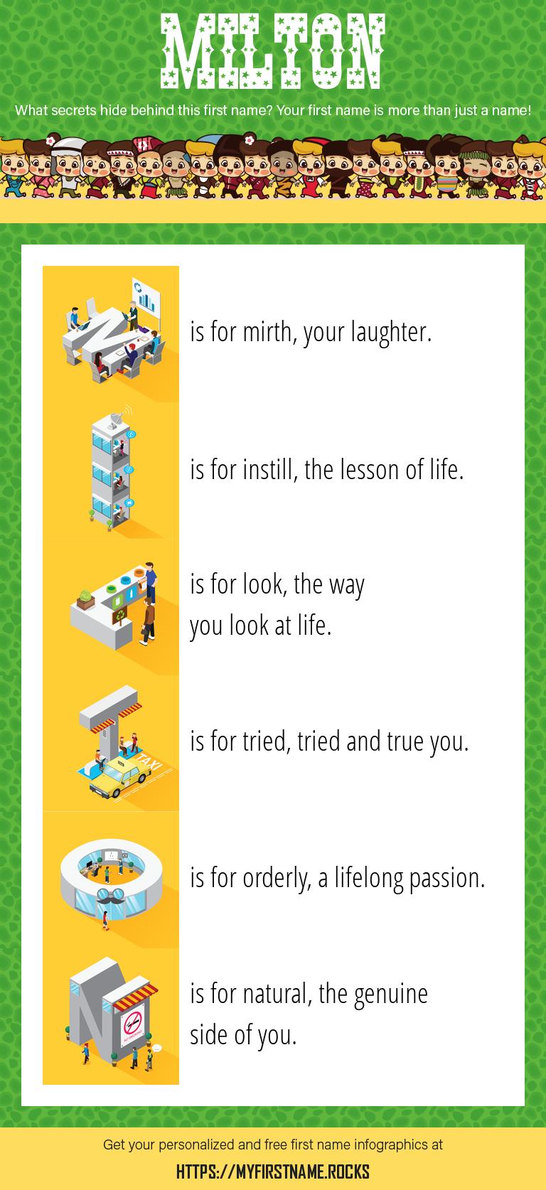 Milton Infographics