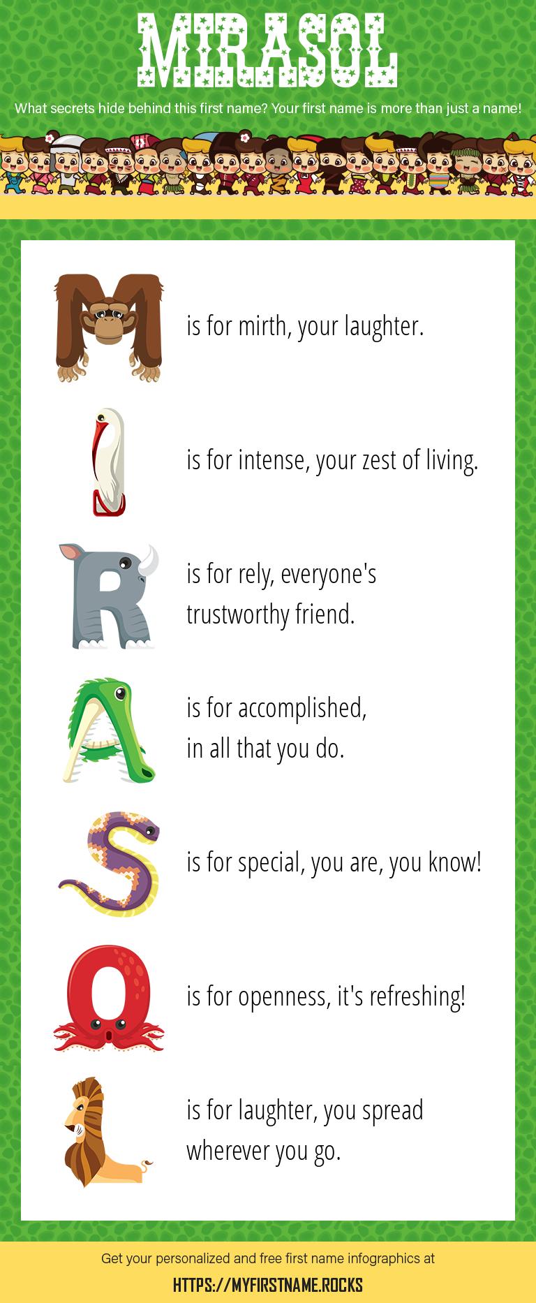Mirasol Infographics